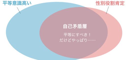 jikomujyun-3